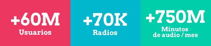60M Users, 700K Radio Satations, 50K WebSites
